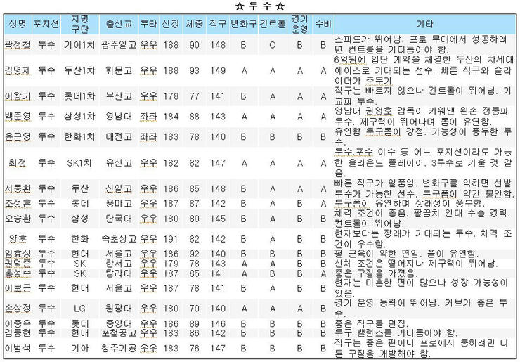 Scouting Report.jpg